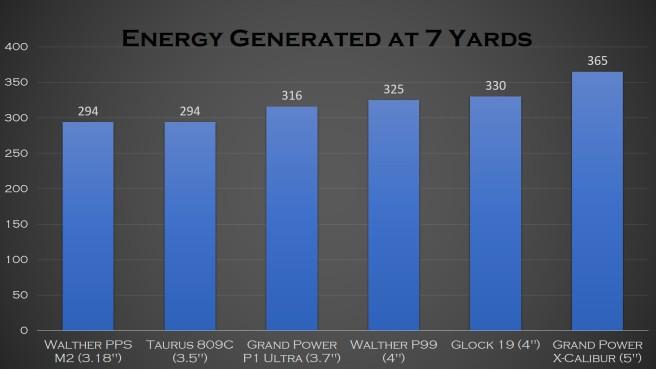 F5 Energy